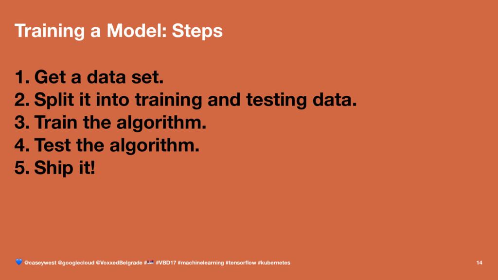 Training a Model: Steps 1. Get a data set. 2. S...