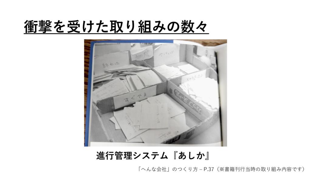 ਐߦཧγεςϜʰ͔͋͠ʱ 「へんな会社」のつくり⽅ ‒ P.37(※書籍刊⾏当時の取り組み内...