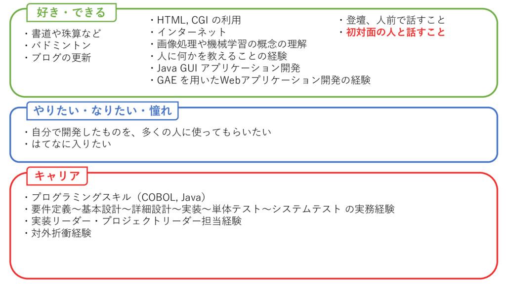 キャリア やりたい・なりたい・憧れ 好き・できる ・プログラミングスキル(COBOL, Jav...