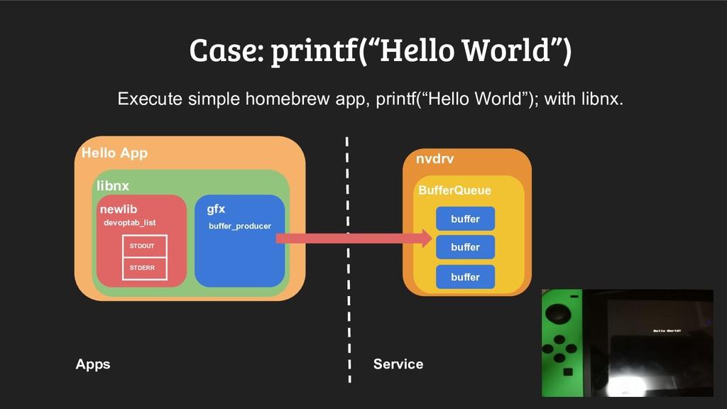 """Case: printf(""""Hello World"""") Execute simple home..."""