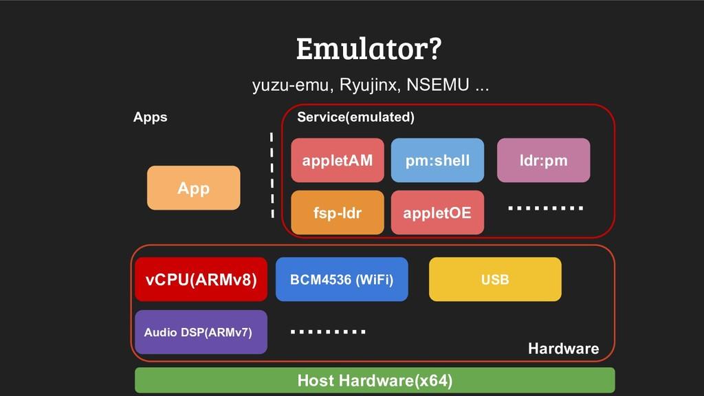Emulator? yuzu-emu, Ryujinx, NSEMU ... appletAM...