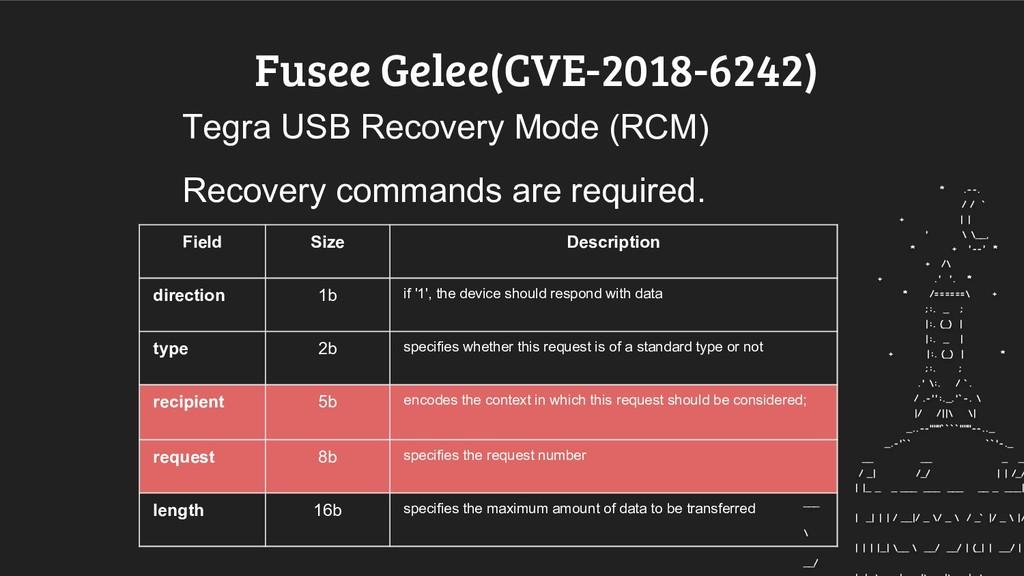 Fusee Gelee(CVE-2018-6242) Tegra USB Recovery M...