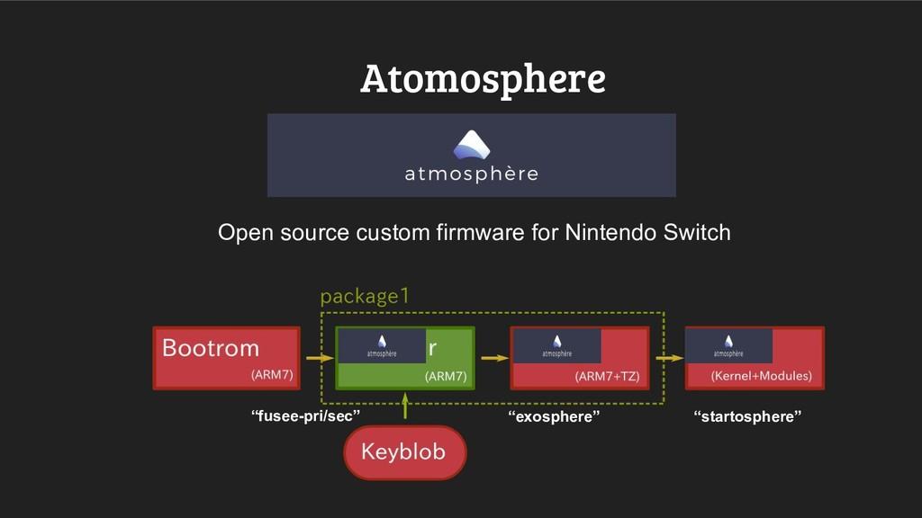 Atomosphere Open source custom firmware for Nin...