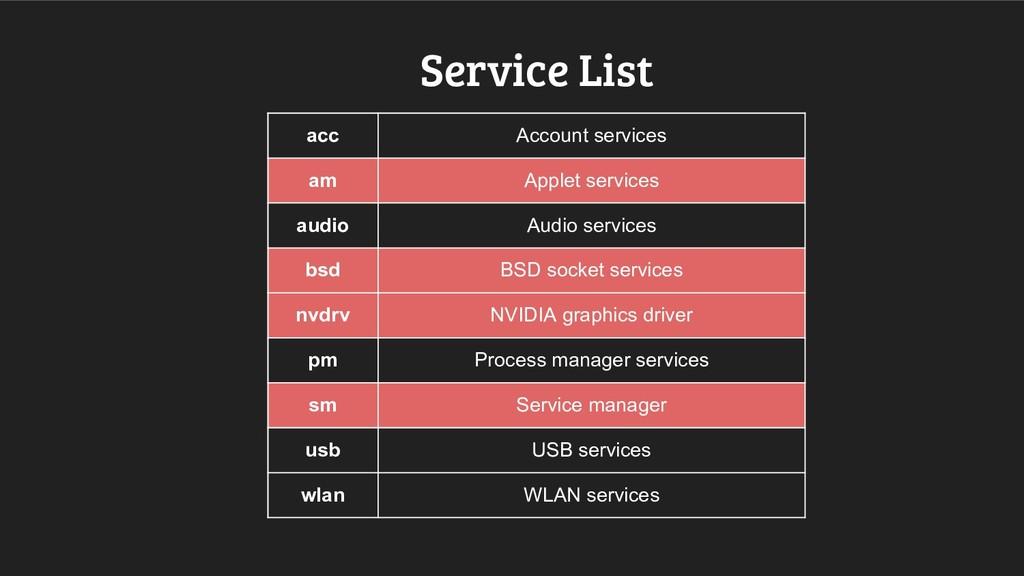 Service List acc Account services am Applet ser...