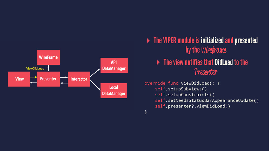 ▸ The VIPER module is initialized and presented...