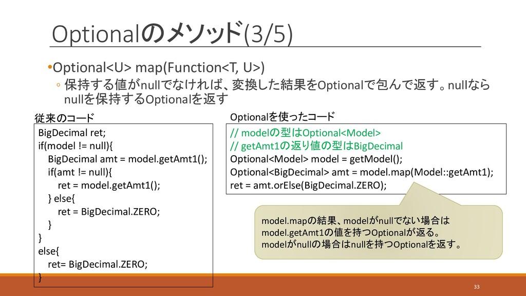 Optionalのメソッド(3/5) •Optional<U> map(Function<T,...
