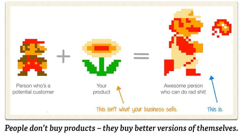 People don't buy products – they buy better ver...
