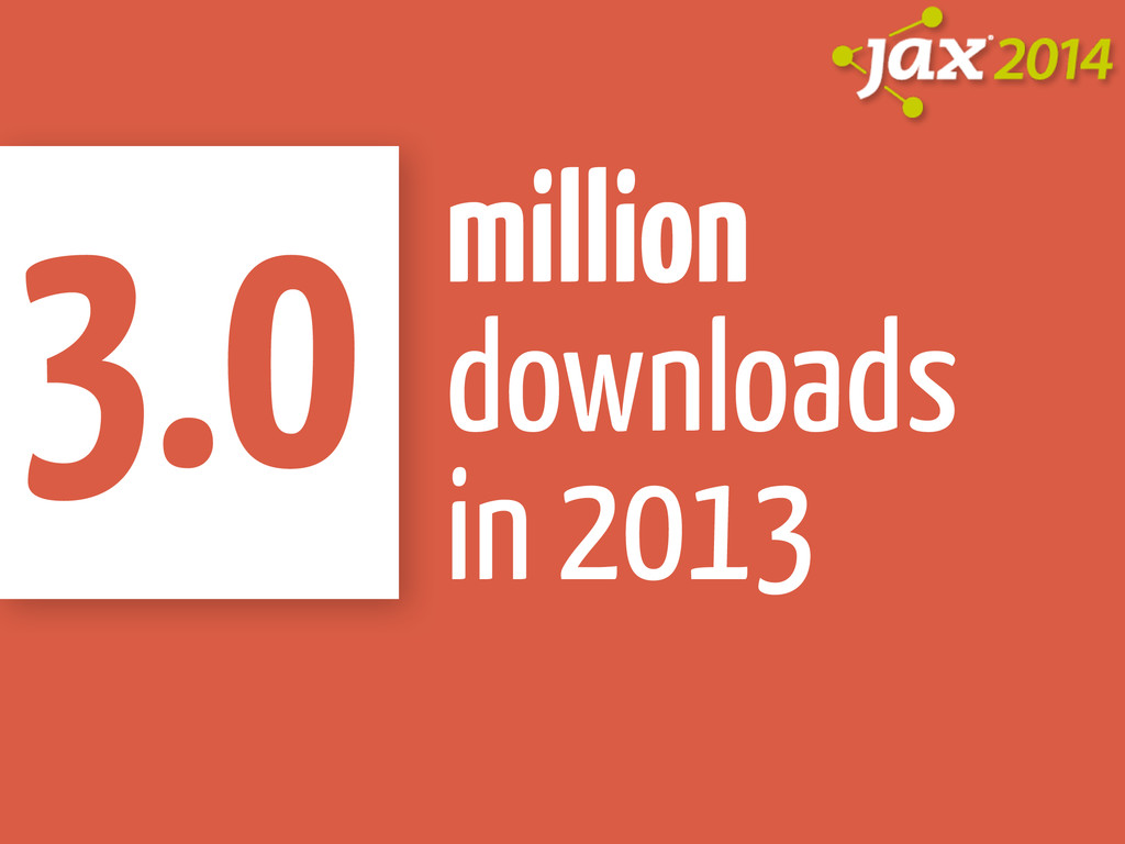million 