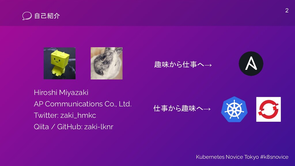 自己紹介 Hiroshi Miyazaki AP Communications Co., Lt...