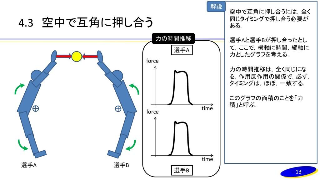 解説 4.3 空中で互角に押し合う 13 選手A 選手B time force 力の時間推移 ...