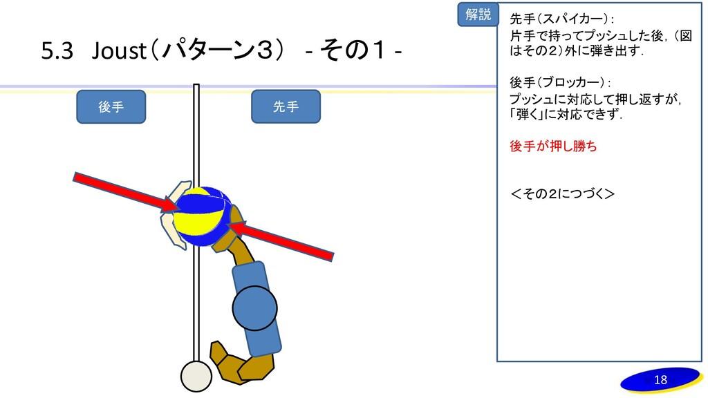 解説 5.3 Joust(パターン3) - その1 - 18 先手 後手 先手(スパイカー):...