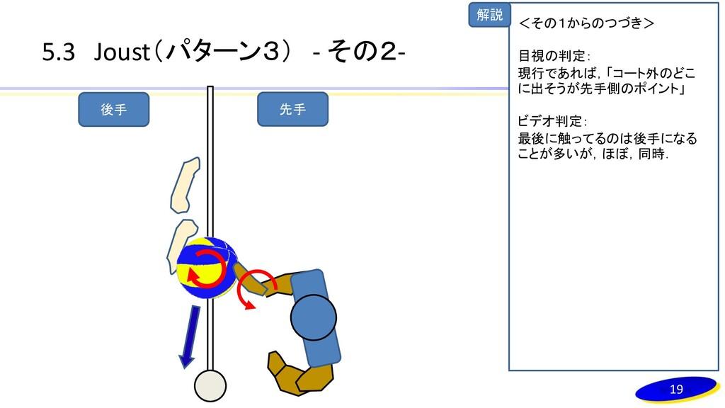 解説 5.3 Joust(パターン3) - その2- 19 <その1からのつづき> 目視の判定...