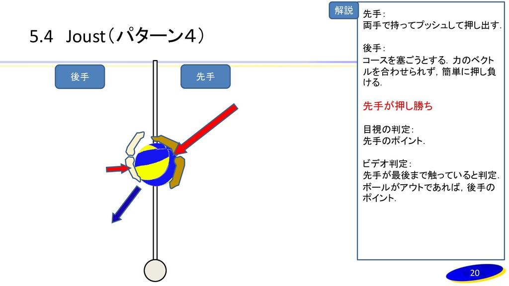 解説 5.4 Joust(パターン4) 20 先手: 両手で持ってプッシュして押し出す. 後手...