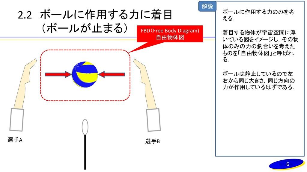 解説 2.2 ボールに作用する力に着目 (ボールが止まる) 選手A 選手B FBD(Free ...