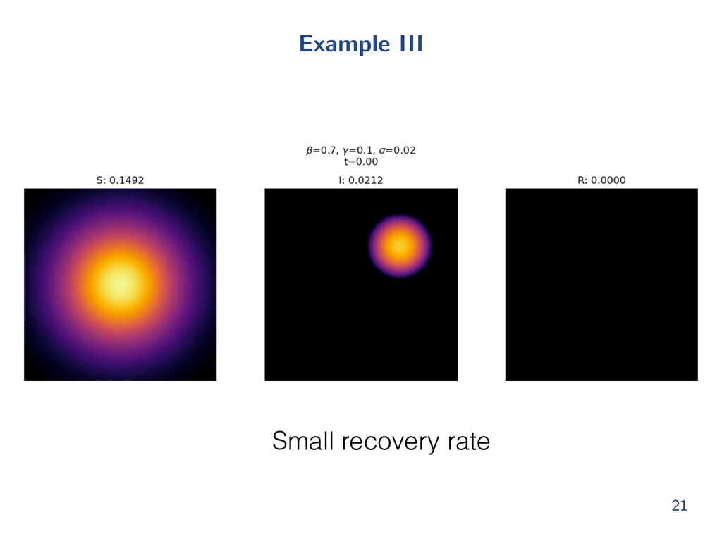 Example III 21 Small recovery rate