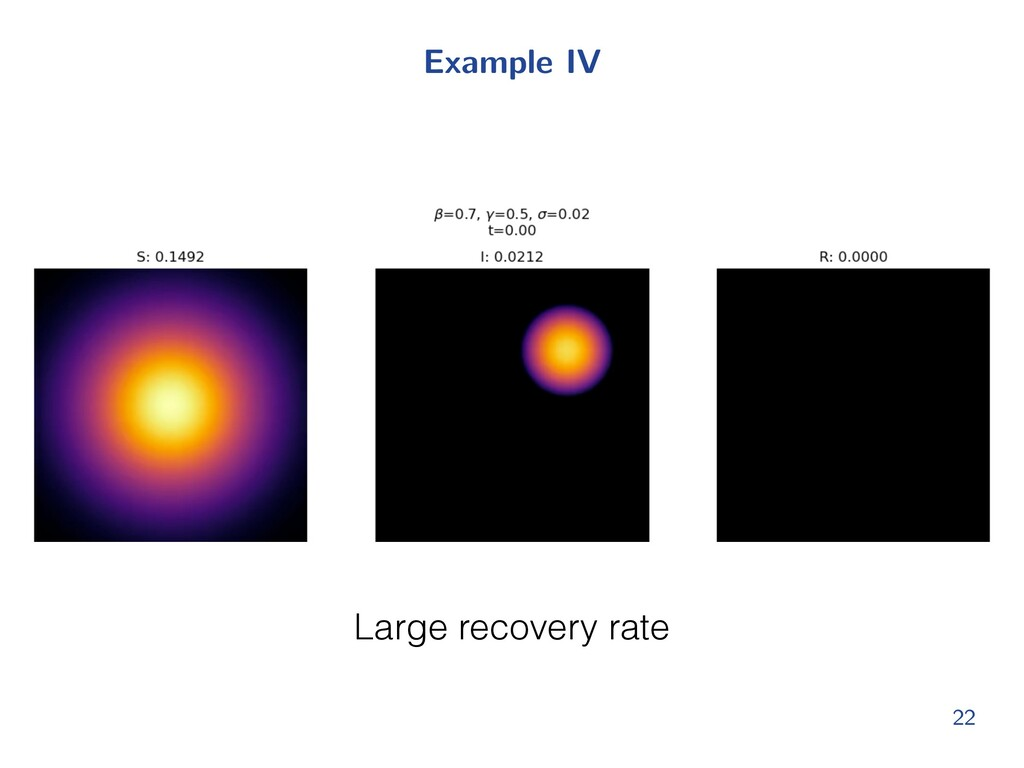 Example IV 22 Large recovery rate