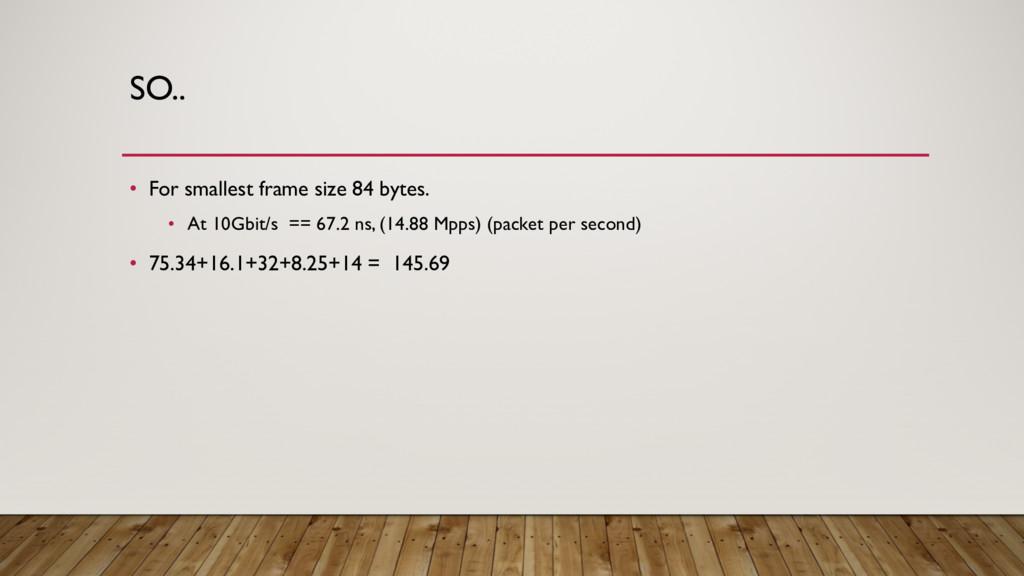 SO.. • For smallest frame size 84 bytes. • At 1...