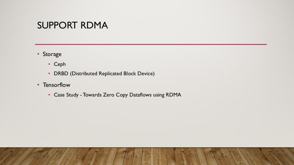 SUPPORT RDMA • Storage • Ceph • DRBD (Distribut...