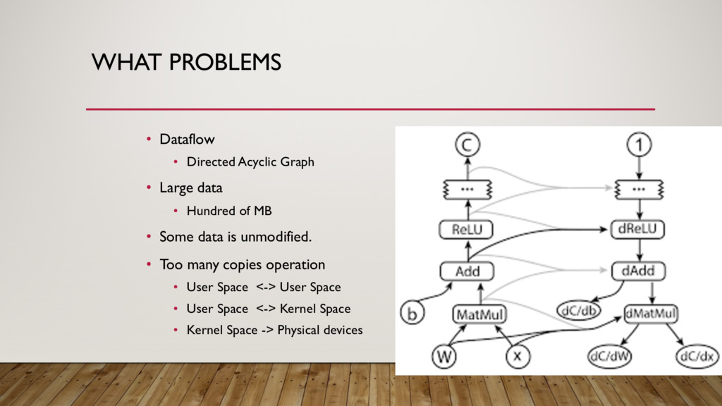 WHAT PROBLEMS • Dataflow • Directed Acyclic Gra...
