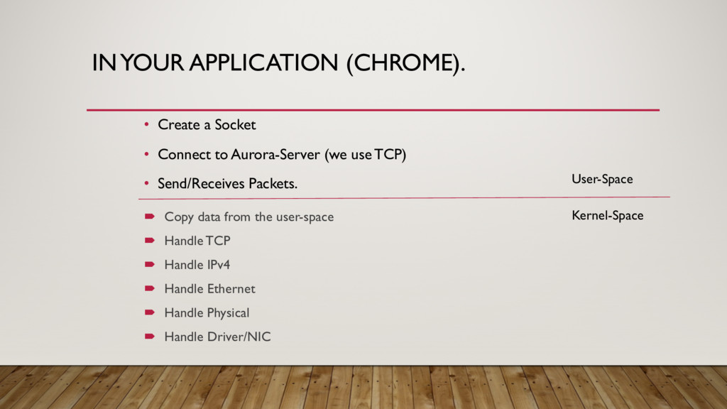 IN YOUR APPLICATION (CHROME). • Create a Socket...