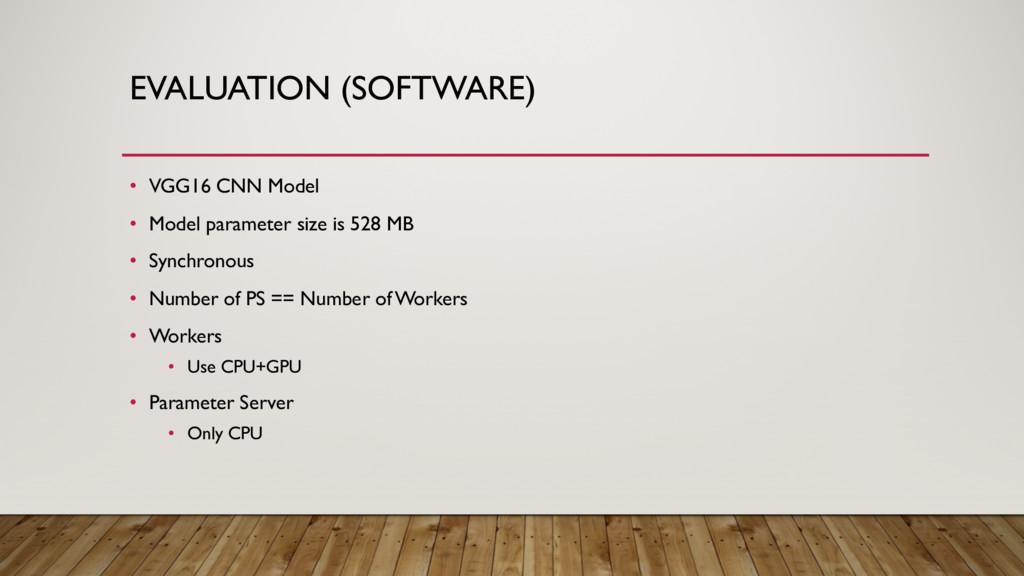 EVALUATION (SOFTWARE) • VGG16 CNN Model • Model...