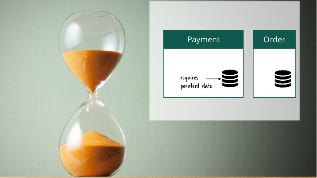 Payment requires persitent state Order