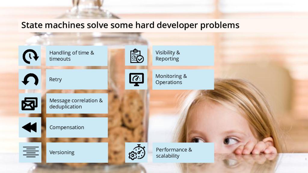 State machines solve some hard developer proble...