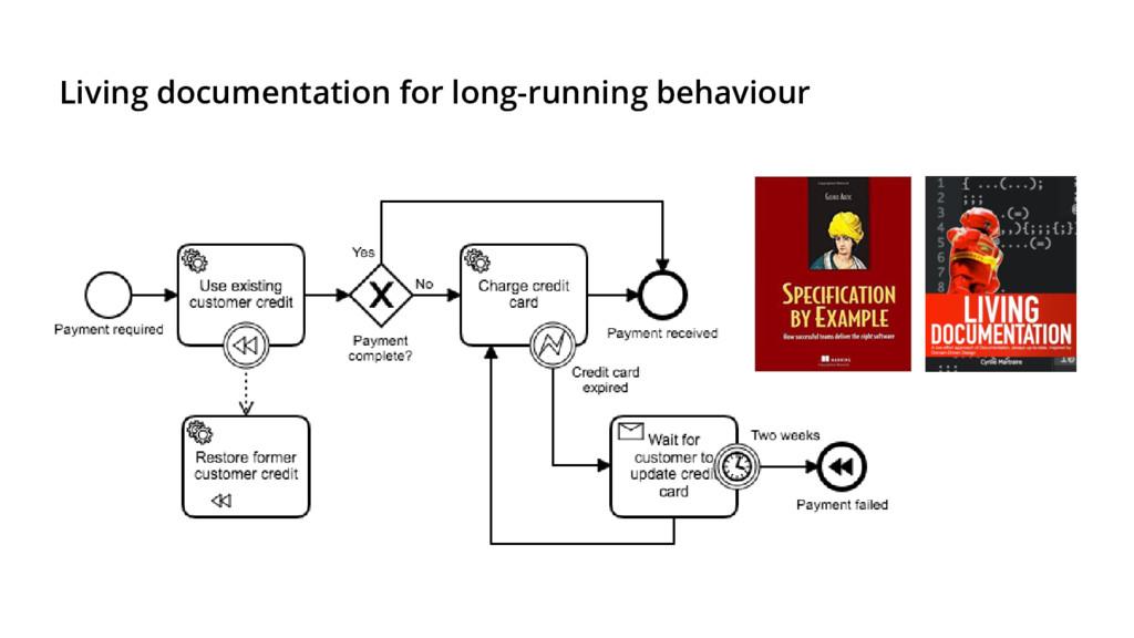 Living documentation for long-running behaviour