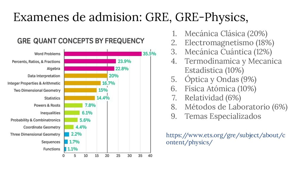 Examenes de admision: GRE, GRE-Physics, 1. Mecá...