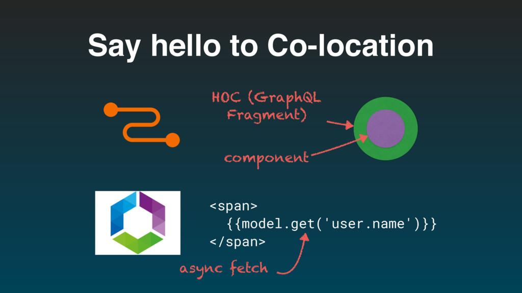 Say hello to Co-location component HOC (GraphQL...