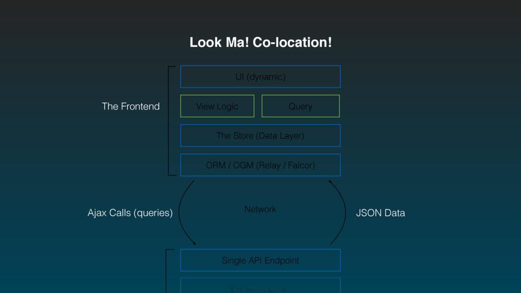 Look Ma! Co-location! UI (dynamic) Single API E...