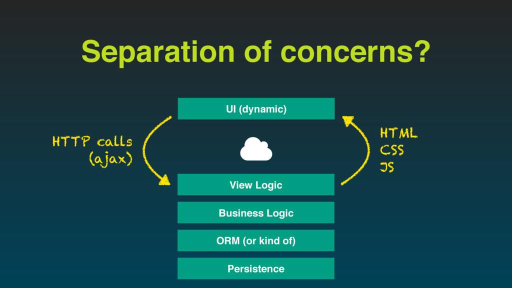 Separation of concerns? View Logic Business Log...