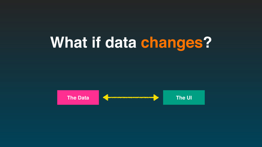 What if data changes? The UI The Data
