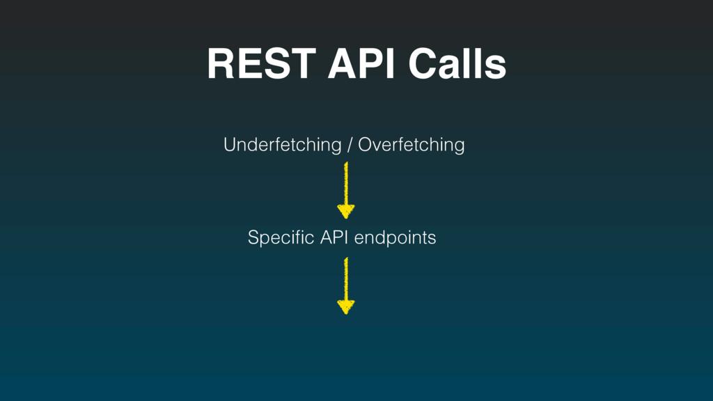 REST API Calls Underfetching / Overfetching Spe...