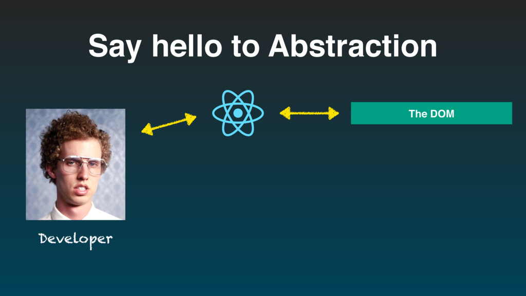 The DOM Say hello to Abstraction Developer