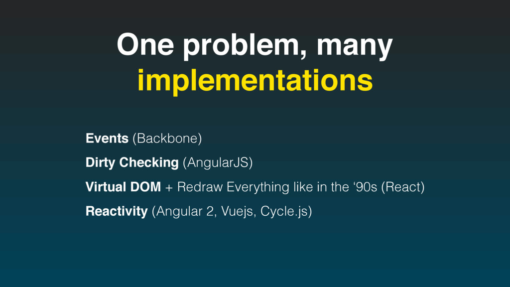 Events (Backbone) Dirty Checking (AngularJS) Vi...