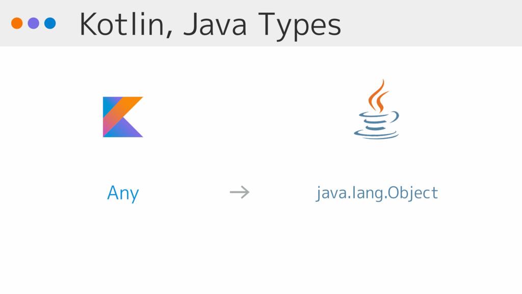Kotlin, Java Types Any → java.lang.Object
