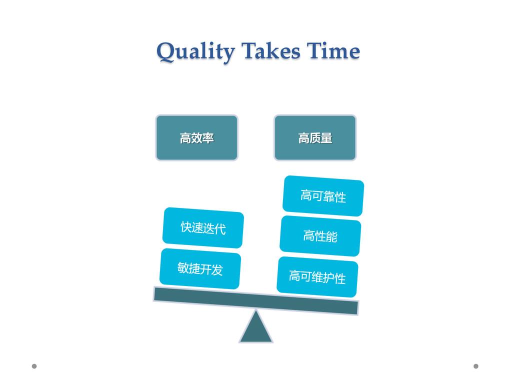 高效率 高质量 Quality Takes Time