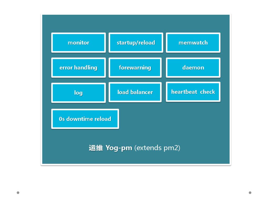 startup/reload memwatch daemon load balancer 0s...