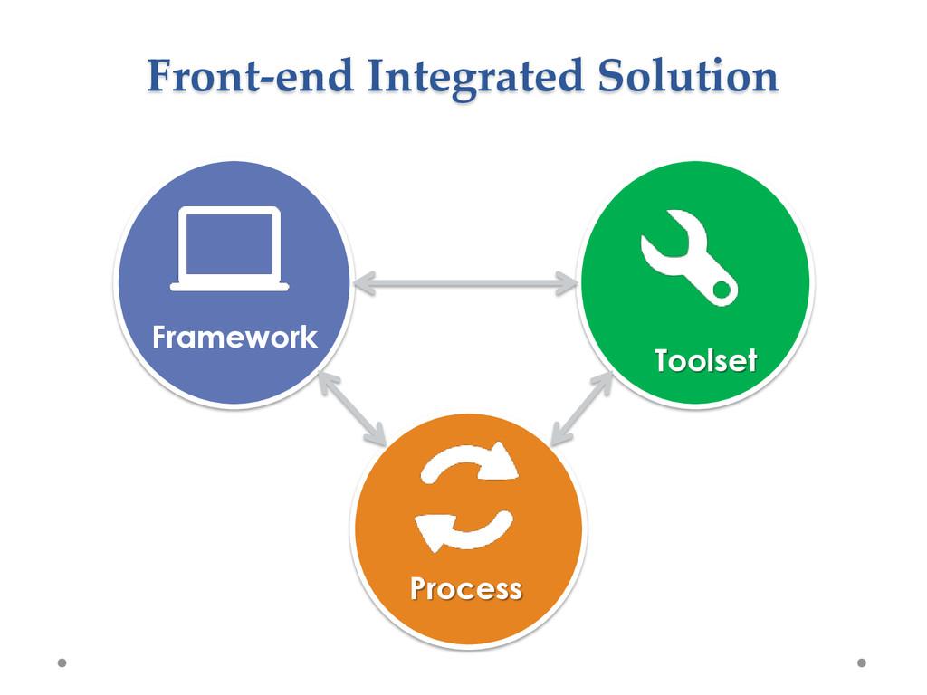 Toolset Process Framework Front-end Integrated ...