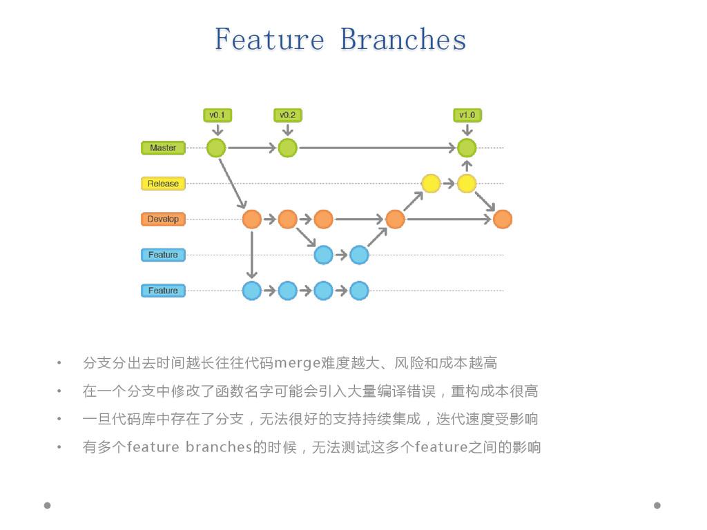 • 分支分出去时间越长往往代码merge难度越大、风险和成本越高 • 在一个分支中修改了函数名...
