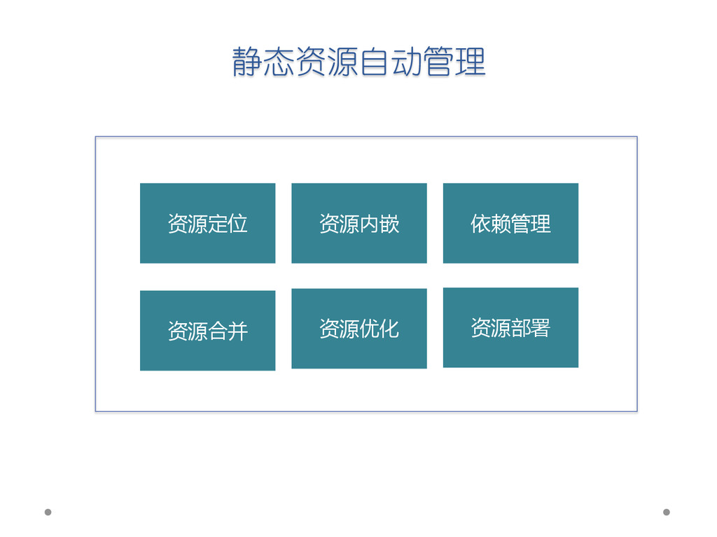 静态资源自动管理 资源定位 资源内嵌 依赖管理 资源合并 资源优化 资源部署