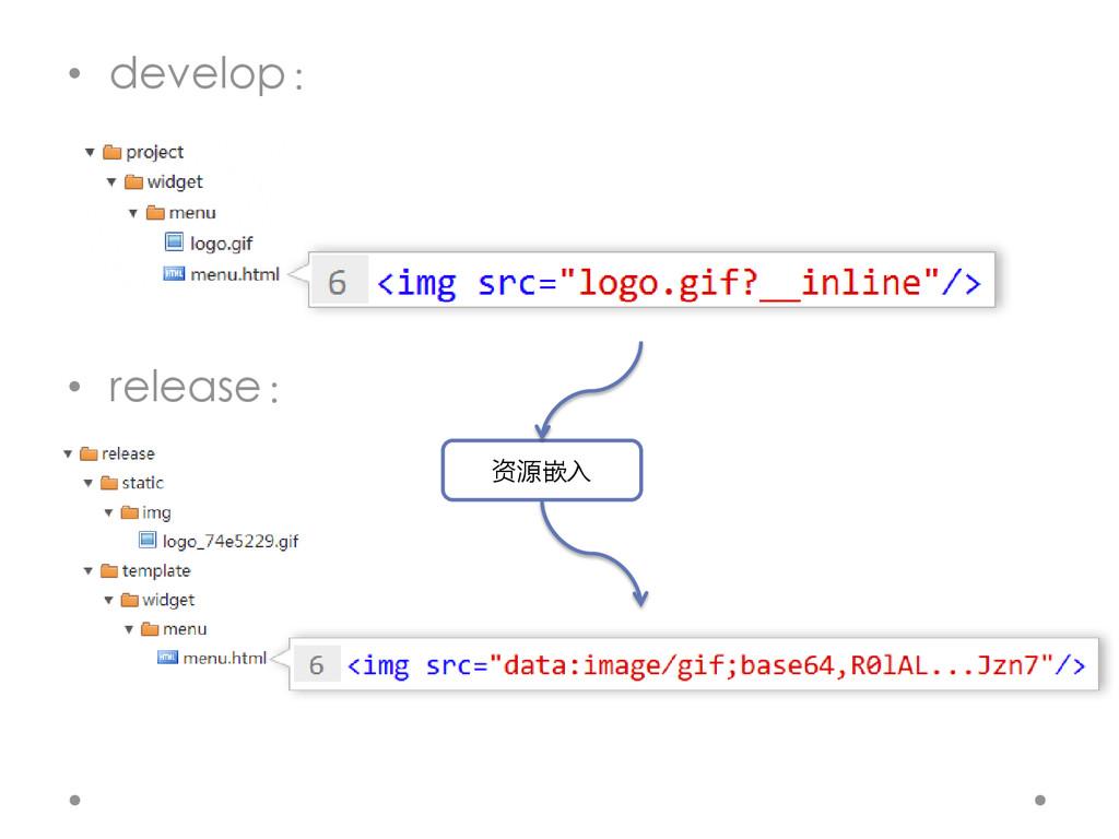 • develop: • release: 资源嵌入