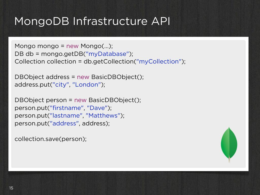 15 MongoDB Infrastructure API Mongo mongo = new...
