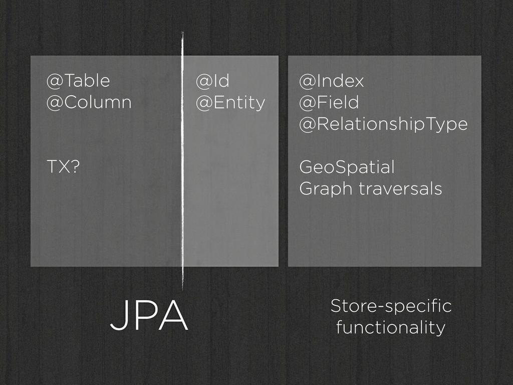 JPA @Id @Entity @Table @Column TX? @Index @Fiel...