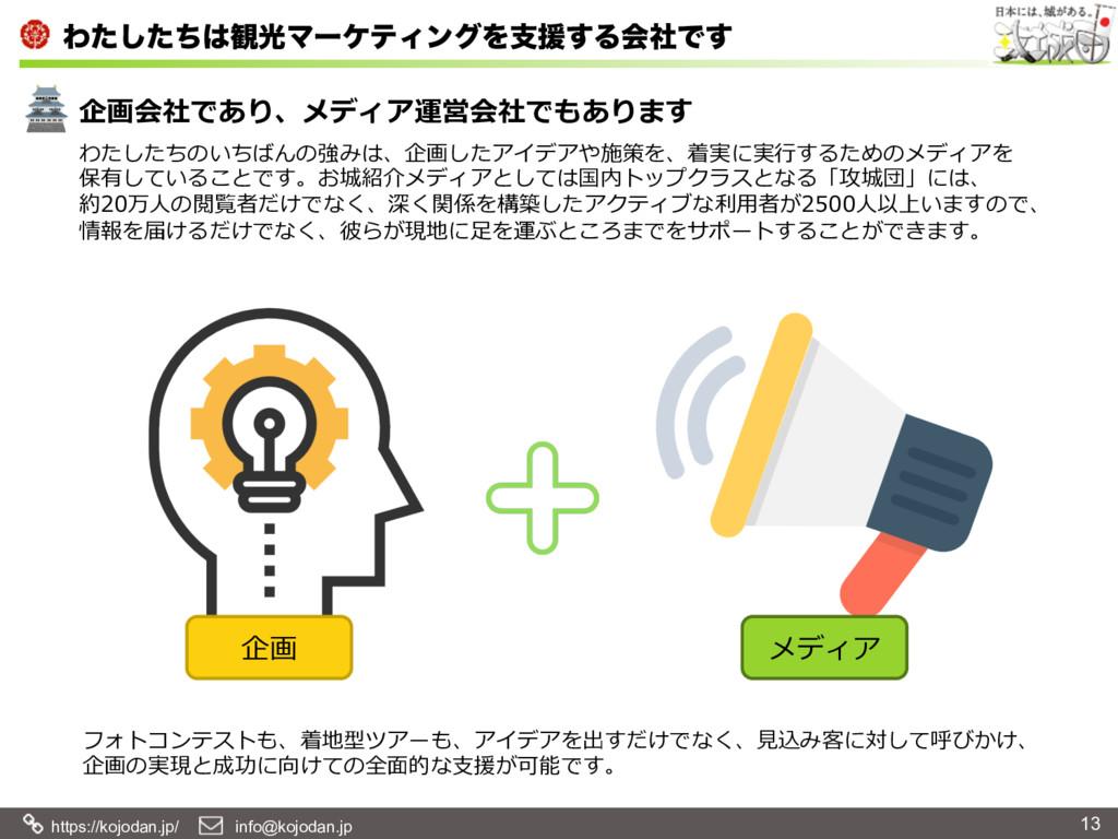 https://kojodan.jp/  info@kojodan.jp Θͨͨͪ͠؍ޫ...