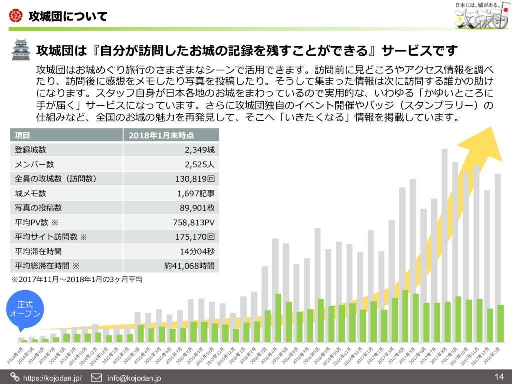 https://kojodan.jp/  info@kojodan.jp 14 ߈ஂʹͭ...