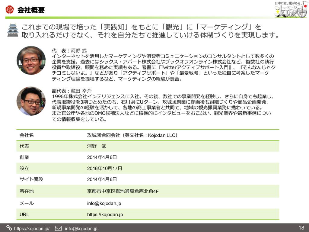 https://kojodan.jp/  info@kojodan.jp ձࣾ֓ཁ 18...