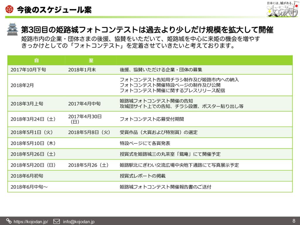 https://kojodan.jp/  info@kojodan.jp ࠓޙͷεέδϡʔ...