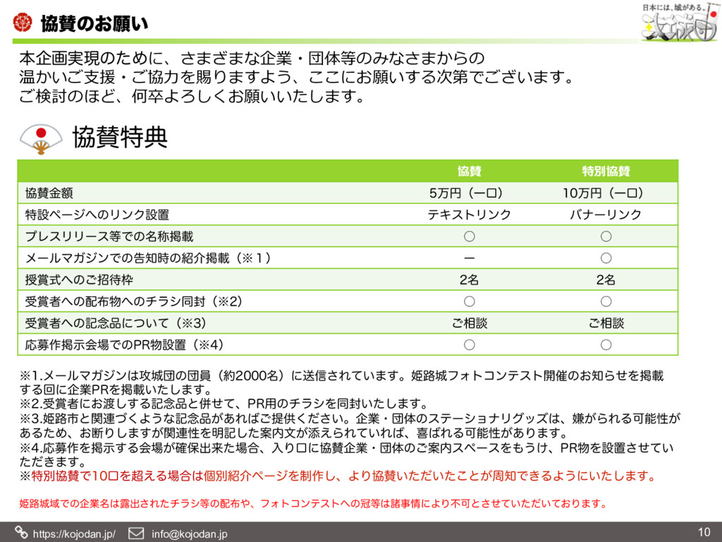 https://kojodan.jp/  info@kojodan.jp ڠͷ͓ئ͍ ...